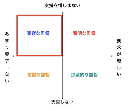 f:id:haru860:20170821232520p:plain
