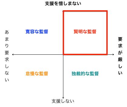 f:id:haru860:20170822004354p:plain