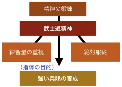 f:id:haru860:20170822101532p:plain