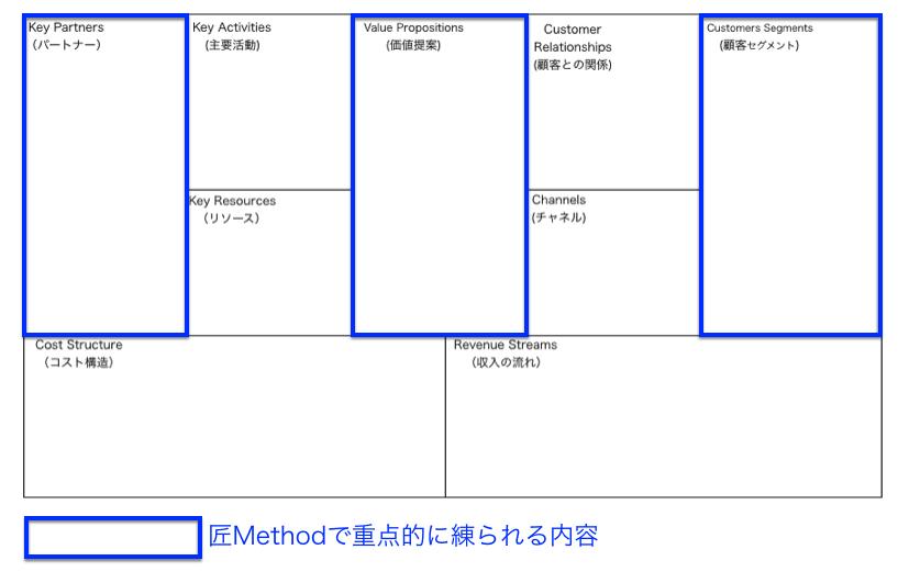 f:id:haru860:20171001142625p:plain