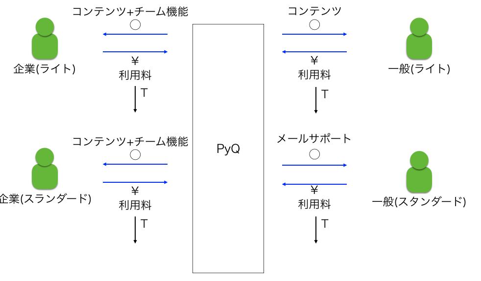 f:id:haru860:20171001144130p:plain