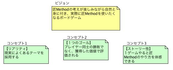 f:id:haru860:20171022140002p:plain