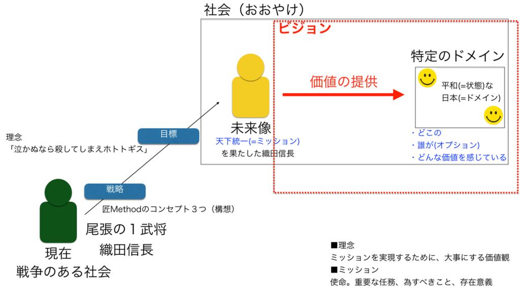 f:id:haru860:20171112122501p:plain