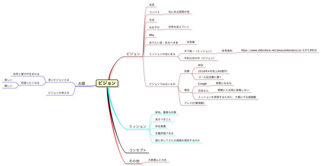 f:id:haru860:20171112122542p:plain