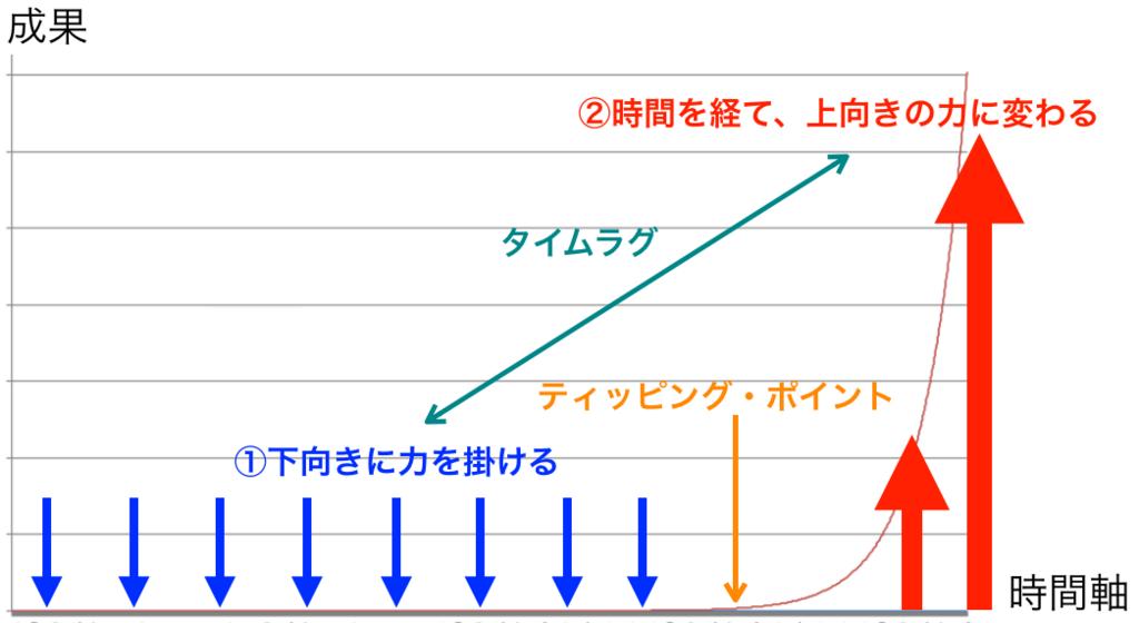 f:id:haru860:20171214083656p:plain