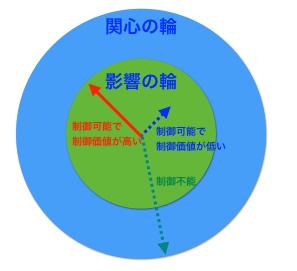 f:id:haru860:20180128183029p:plain