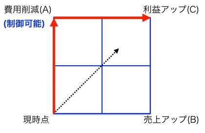f:id:haru860:20180128184029p:plain