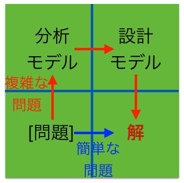 f:id:haru860:20180216010651p:plain