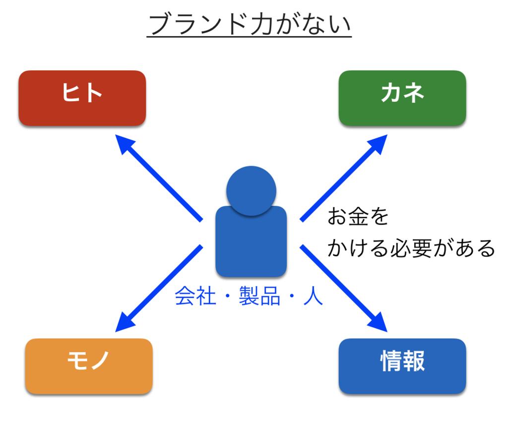 f:id:haru860:20180505151632p:plain
