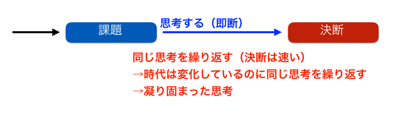 f:id:haru860:20180514181535p:plain