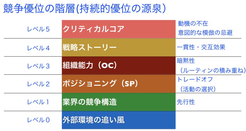 f:id:haru860:20180804142025p:plain