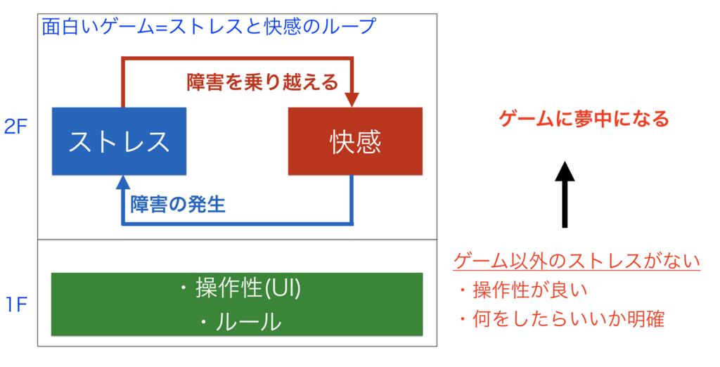 f:id:haru860:20180805125434p:plain