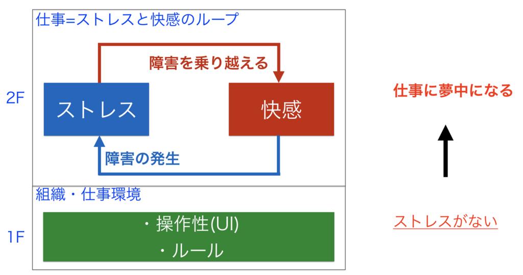 f:id:haru860:20180805125520p:plain