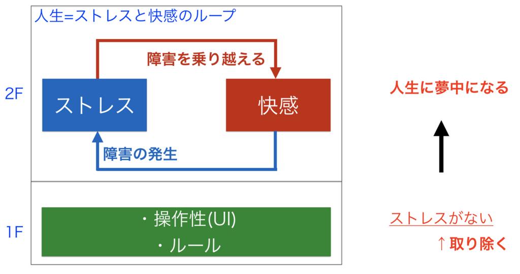 f:id:haru860:20180805125603p:plain