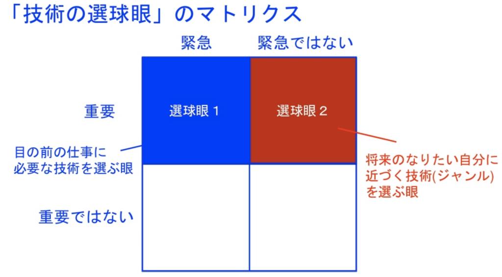 f:id:haru860:20181123160542p:plain