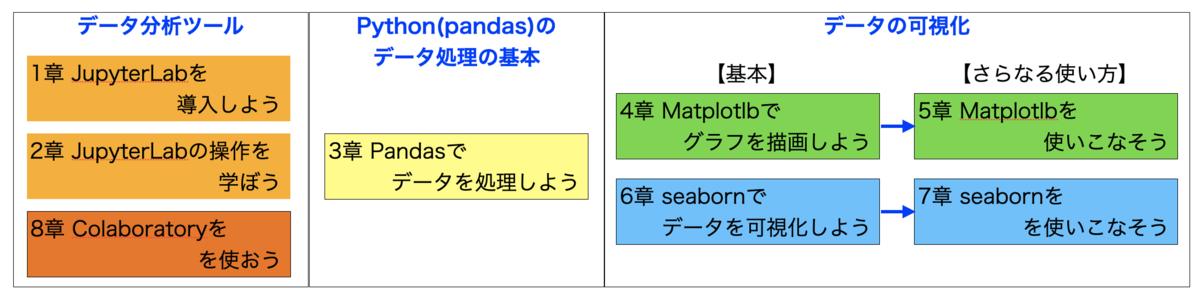 f:id:haru860:20210321124747p:plain