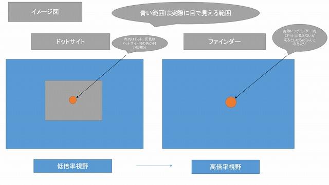 f:id:haru_hobby:20170621203100j:plain