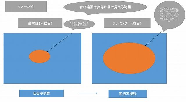 f:id:haru_hobby:20170621203111j:plain