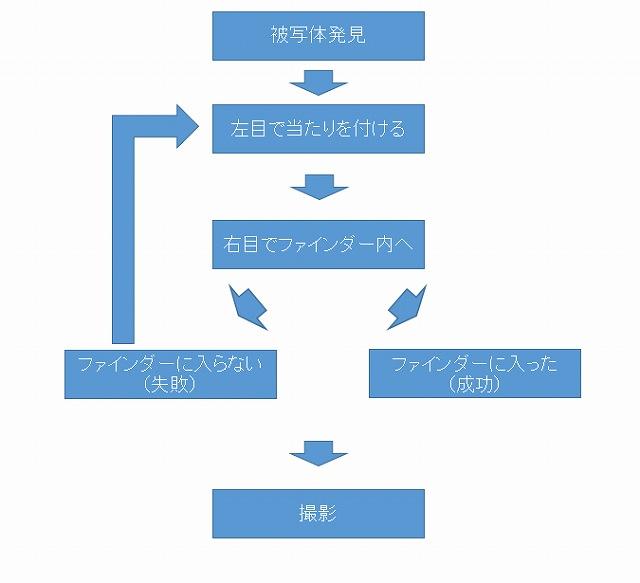 f:id:haru_hobby:20170621203136j:plain