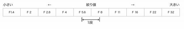 f:id:haru_hobby:20170715230849j:plain