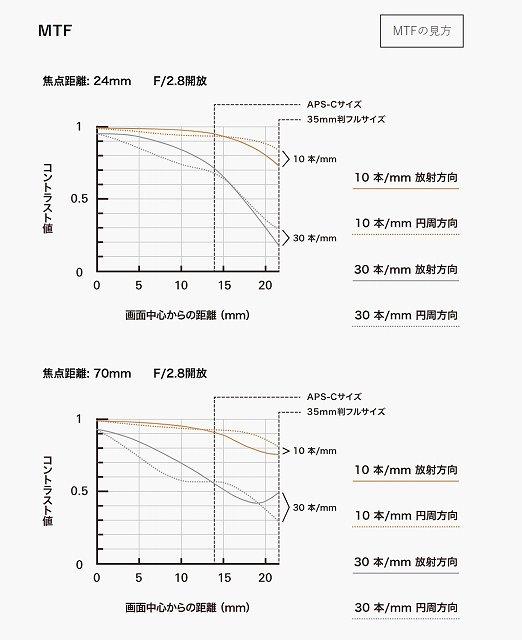 f:id:haru_hobby:20171103171754j:plain