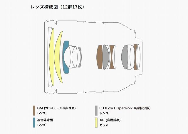 f:id:haru_hobby:20171103171820j:plain