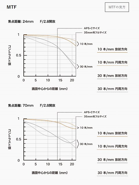 f:id:haru_hobby:20171103171831j:plain
