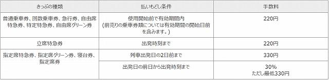 f:id:haru_hobby:20171225175041j:plain