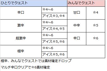 f:id:haru_no_imo:20180319174428p:plain