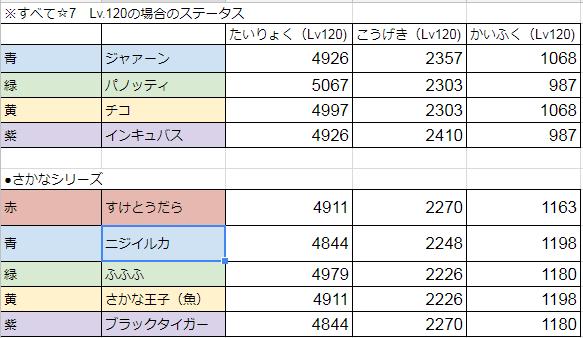 f:id:haru_no_imo:20180319194743p:plain