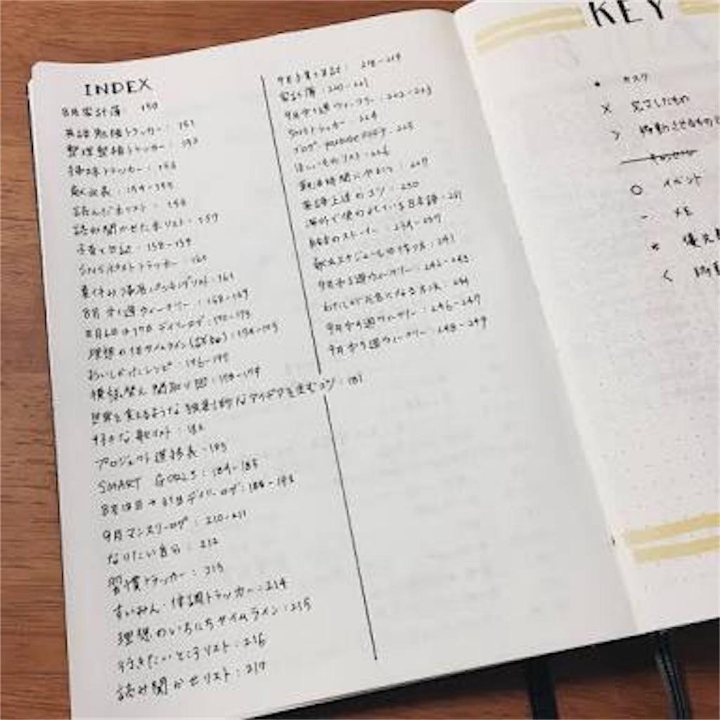 f:id:haruakubi1:20180119084553j:image