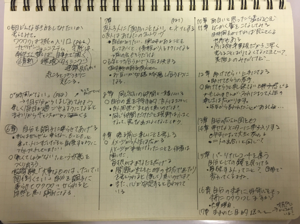 f:id:harucharuru:20170207124544j:plain