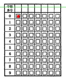 f:id:harucharuru:20200114175626p:plain
