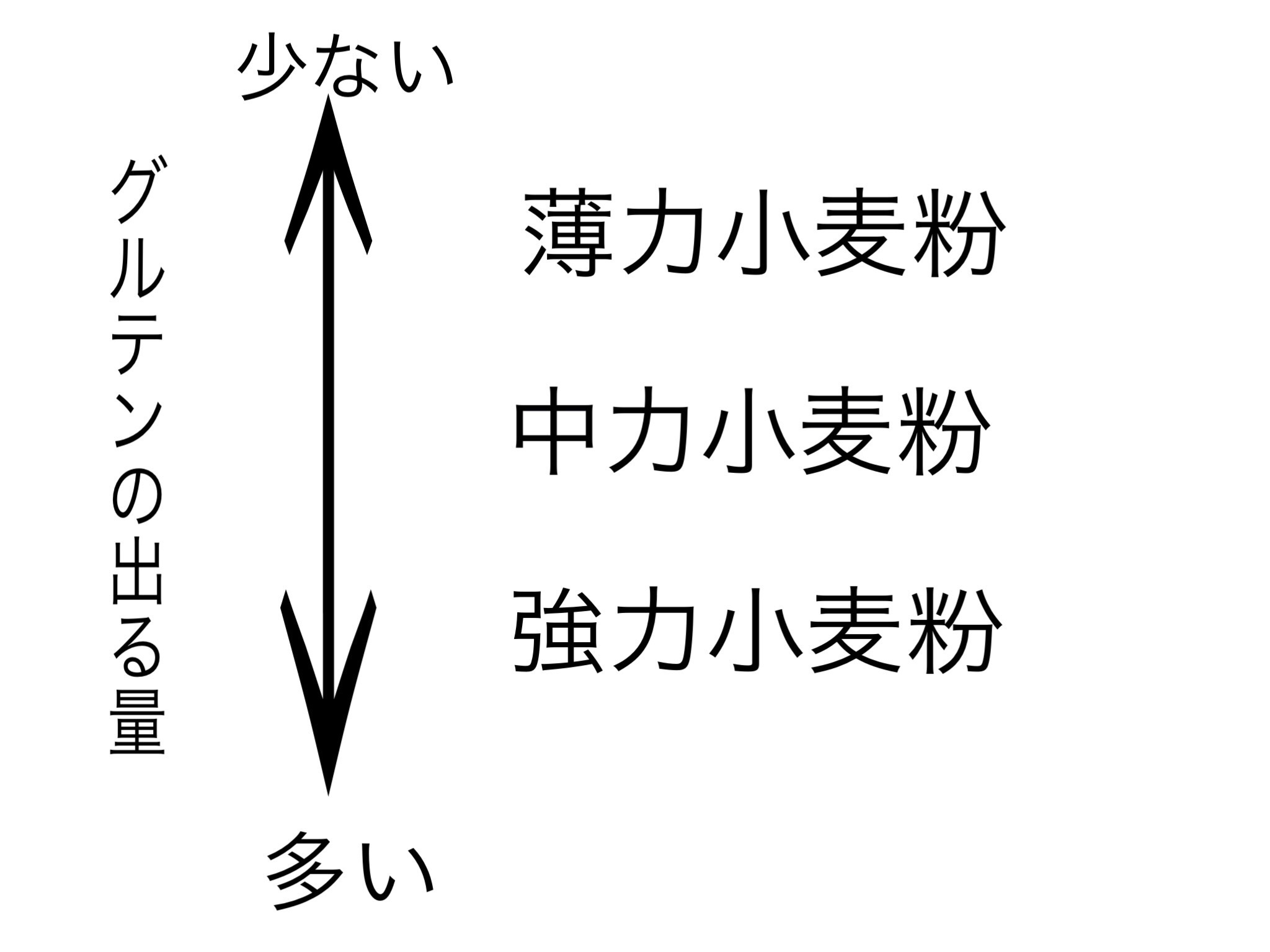 f:id:haruchi1130:20170115214636j:image