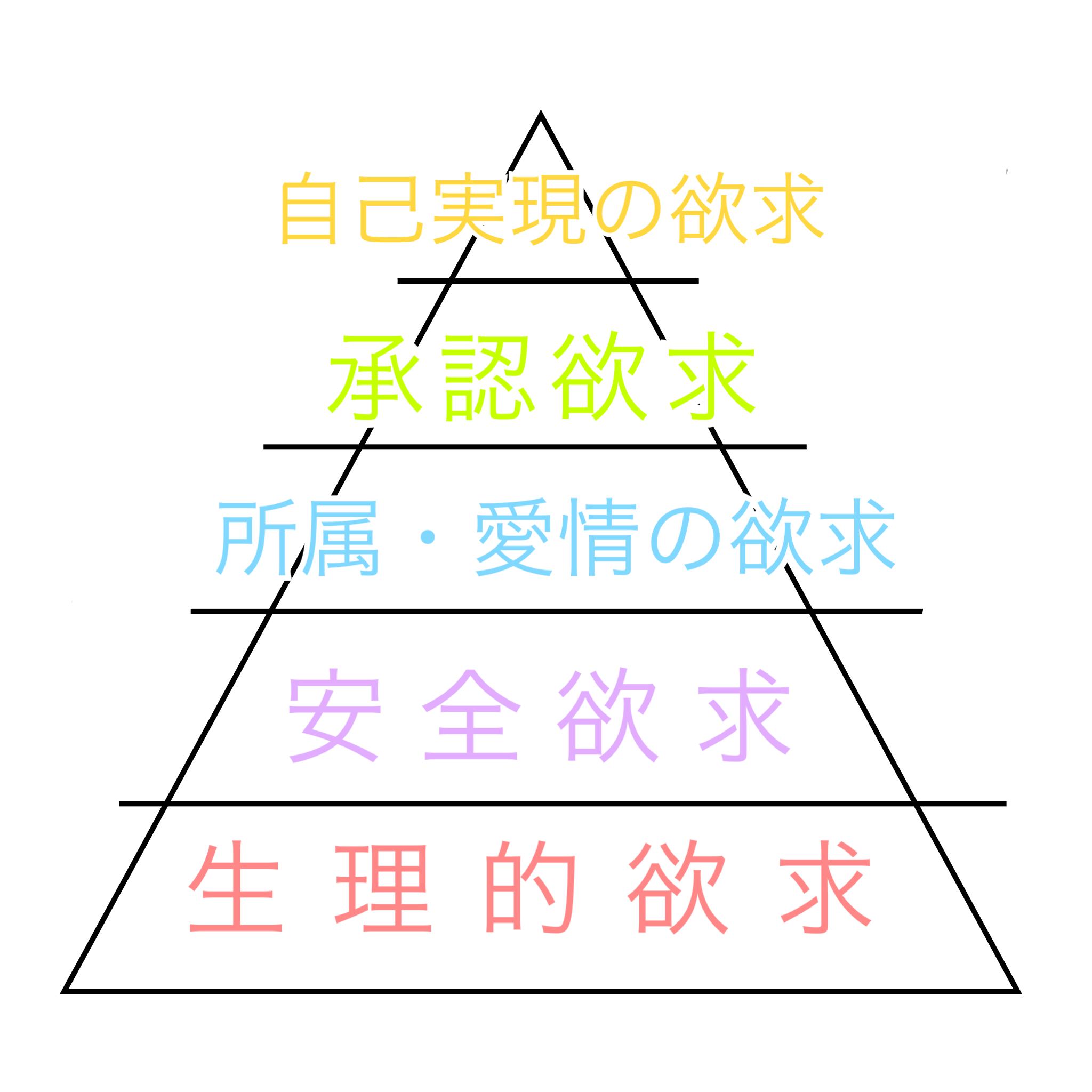 f:id:haruchi1130:20170917193322p:image