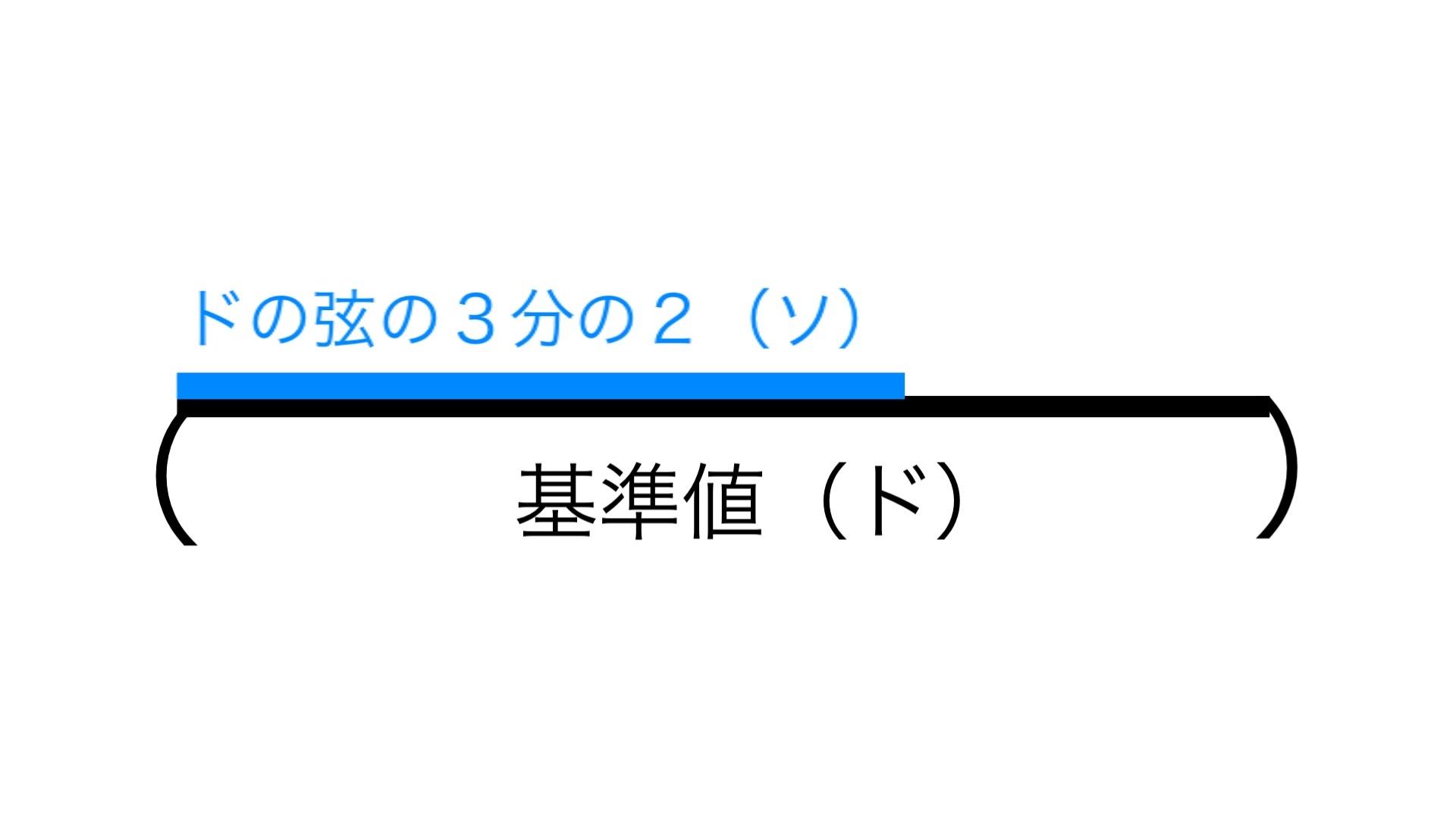 f:id:haruchi1130:20180510205128j:image