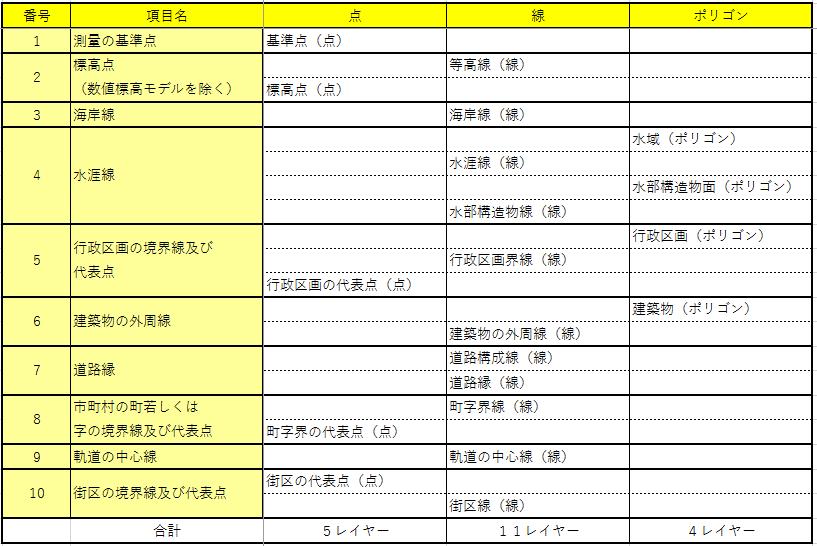 f:id:haruchin-puripuri:20190114145203p:plain
