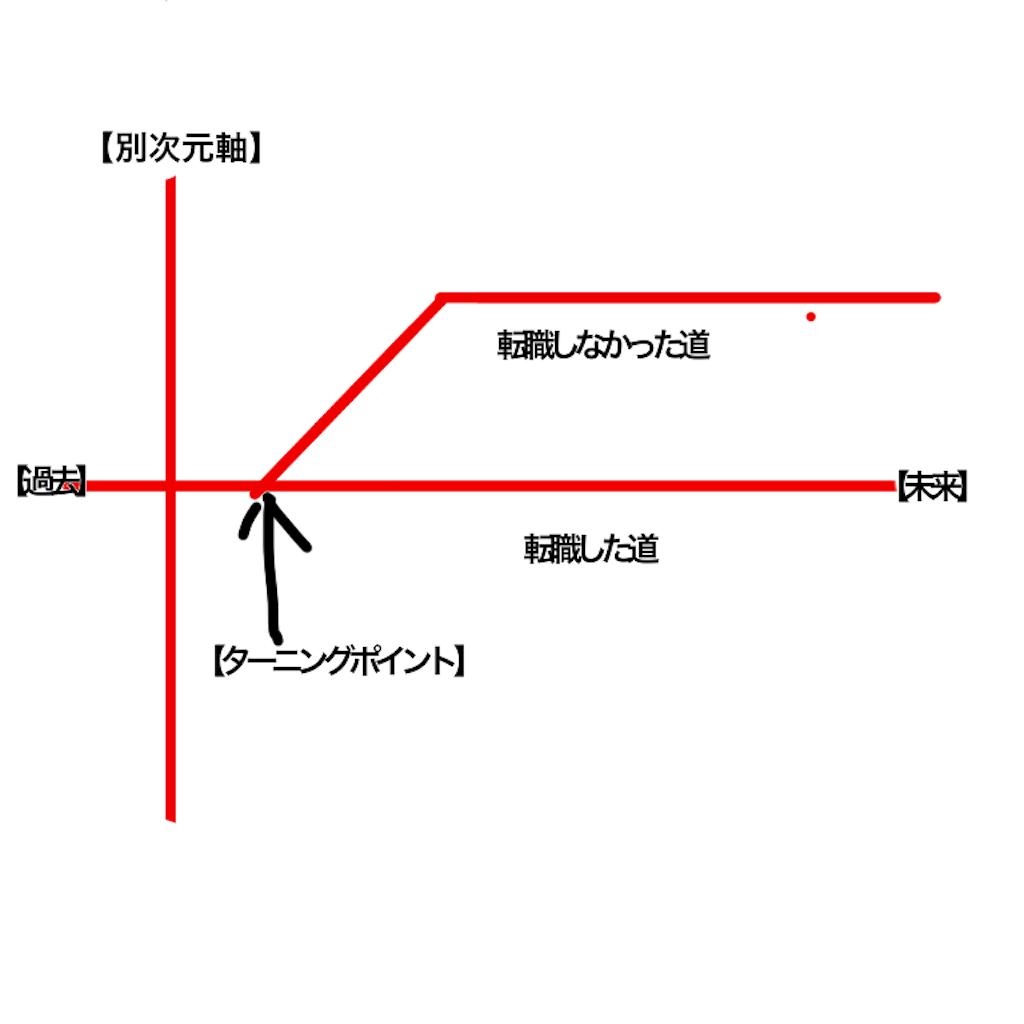 f:id:harucinesu:20180820185055p:image