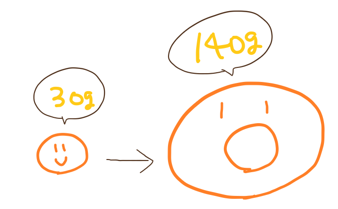 f:id:harucu_te:20200614210033p:plain