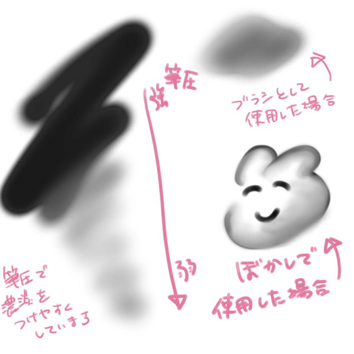 f:id:harucu_te:20210329154938p:plain