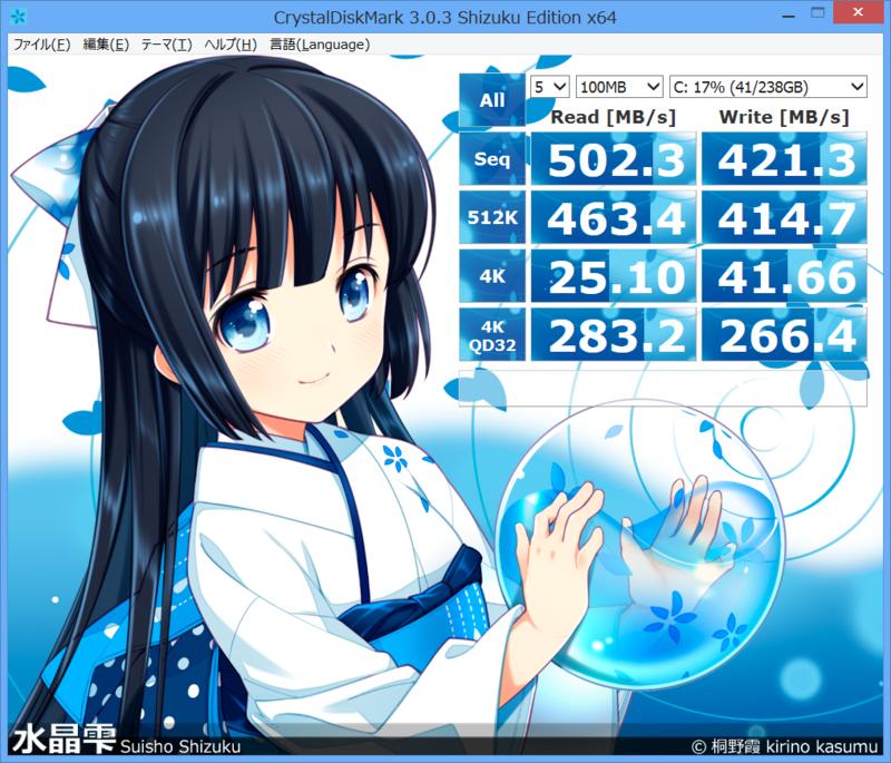 f:id:harudo:20140121122150p:image