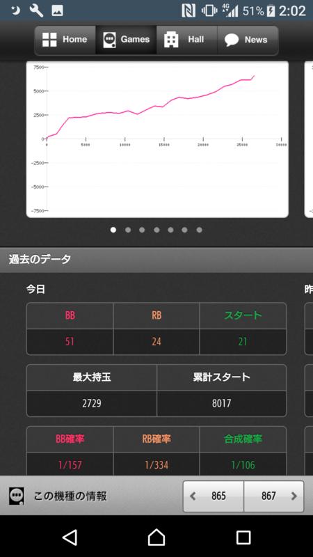 2018.01.26ぱない6グラフ