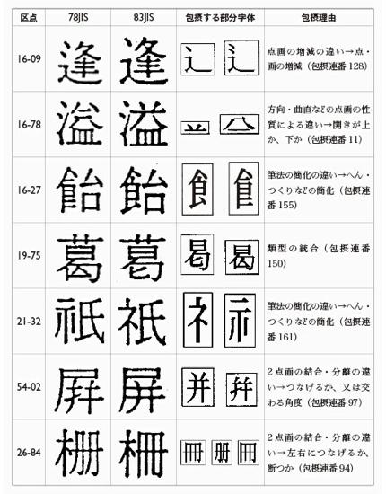 f:id:haruharu1:20180428163143p:plain