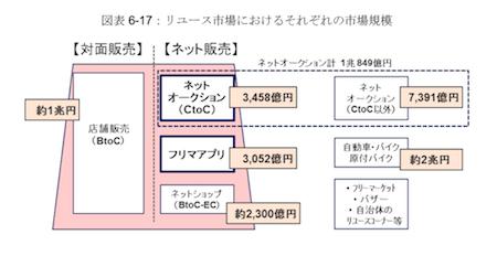 f:id:haruharu5:20170426181245p:plain