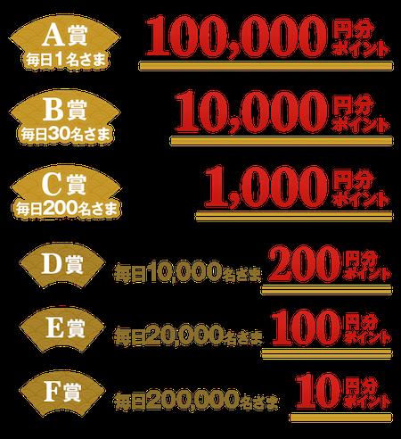 f:id:haruharu5:20170501115724p:plain