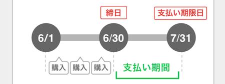 f:id:haruharu5:20170605143219p:plain