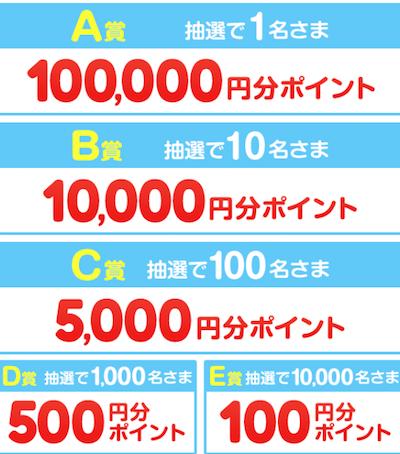f:id:haruharu5:20170712150147p:plain