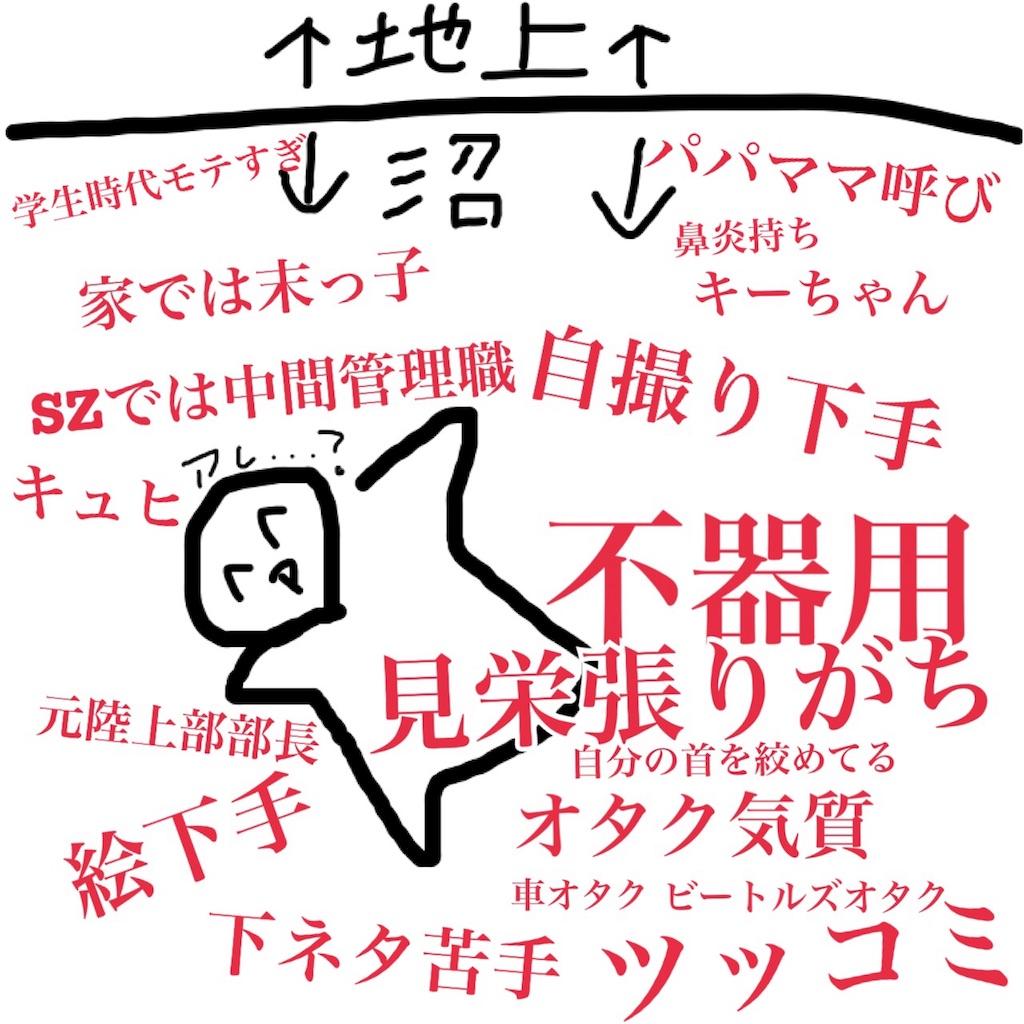 f:id:haruharusuba:20181110221140j:image