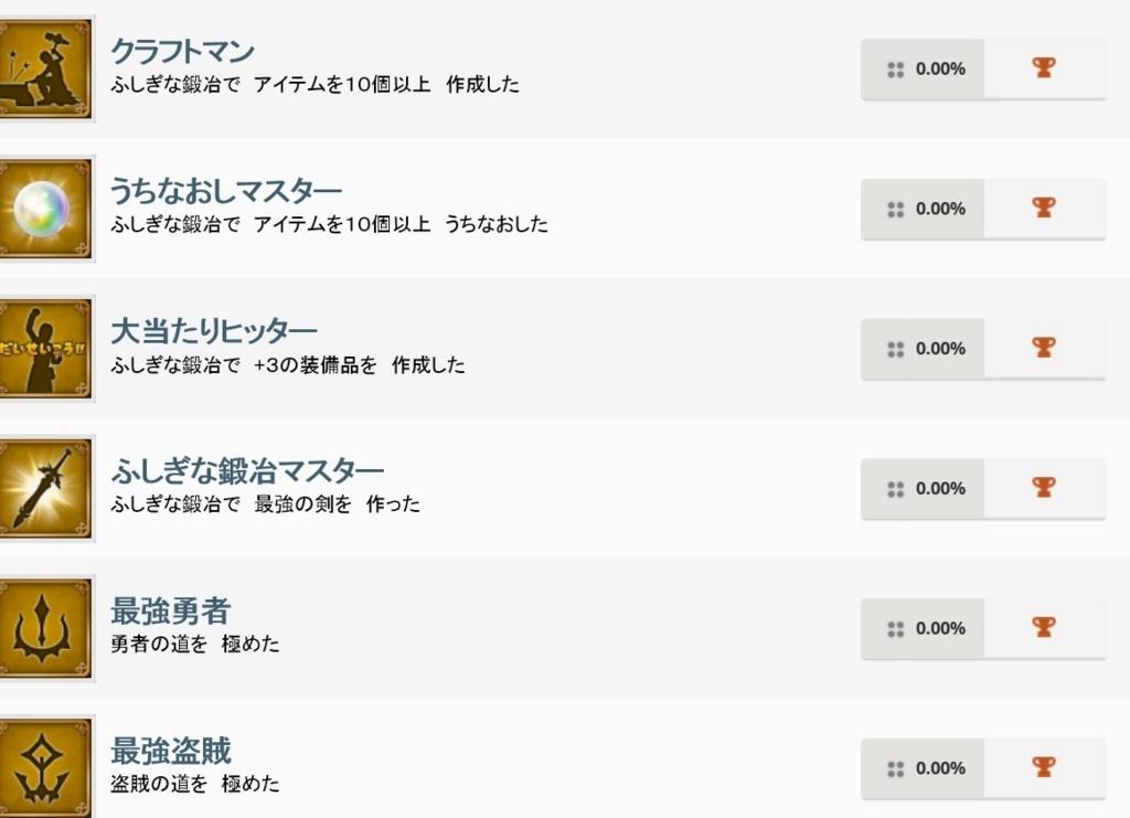 f:id:haruhiko1112:20170728124542j:plain