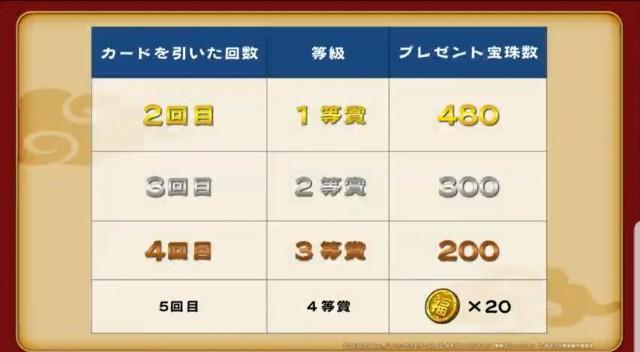 f:id:haruhiko1112:20200226204836j:plain
